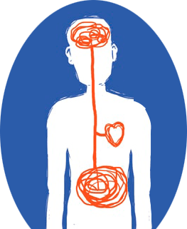 The Body Keeps the Score: Brain, Mind, and Body in the Healing of Trauma - Review